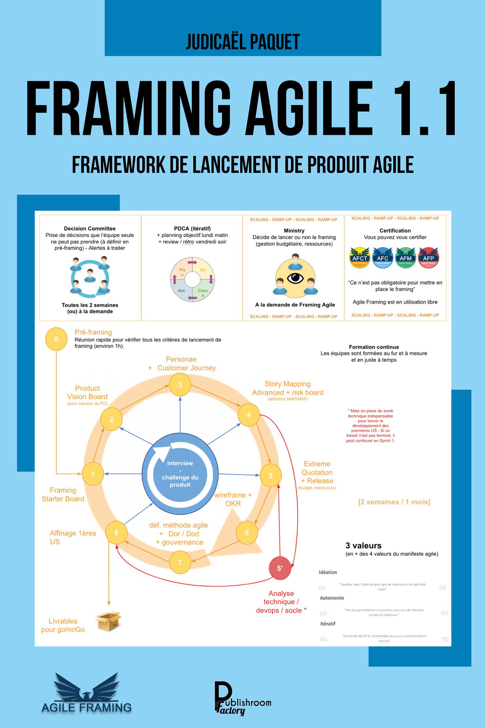 Framing Agile 1.1